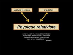 relativite-generale-100-ans-deja_-2-partie
